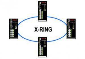 XRing Technology
