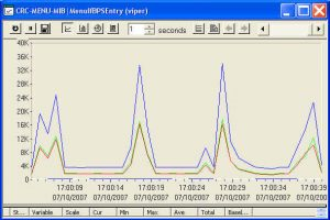 CaseView_IFE-8T2GB-MX-EMM_crc graph