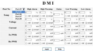 DMI Dynamic Management Interface