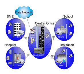 XLR 5000 Ethernet Extender Local Authority Network